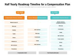 Half Yearly Roadmap Timeline For A Compensation Plan