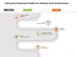 Half Yearly Roadmap Timeline For Business Goal Achievement