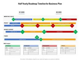 Half Yearly Roadmap Timeline For Business Plan