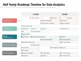 Half Yearly Roadmap Timeline For Data Analytics
