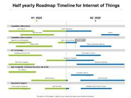 Half Yearly Roadmap Timeline For Internet Of Things