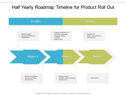 Half Yearly Roadmap Timeline For Product Roll Out