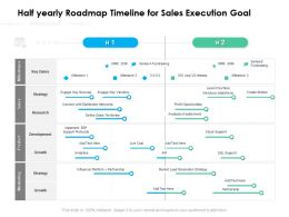 Half Yearly Roadmap Timeline For Sales Execution Goal