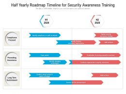 Half Yearly Roadmap Timeline For Security Awareness Training
