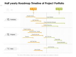 Half Yearly Roadmap Timeline Of Project Portfolio