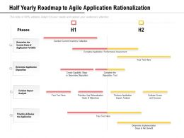 Half Yearly Roadmap To Agile Application Rationalization