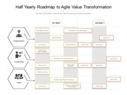 Half Yearly Roadmap To Agile Value Transformation