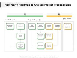 Half Yearly Roadmap To Analyze Project Proposal Bids