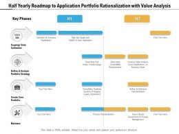 Half Yearly Roadmap To Application Portfolio Rationalization With Value Analysis