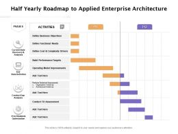 Half Yearly Roadmap To Applied Enterprise Architecture