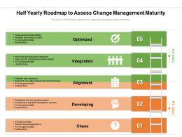 Half Yearly Roadmap To Assess Change Management Maturity