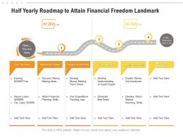 Half Yearly Roadmap To Attain Financial Freedom Landmark