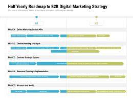 Half Yearly Roadmap To B2B Digital Marketing Strategy