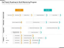 Half Yearly Roadmap To Build Mentoring Program