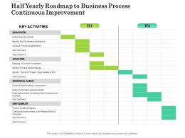 Half Yearly Roadmap To Business Process Continuous Improvement