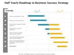 Half Yearly Roadmap To Business Success Strategy