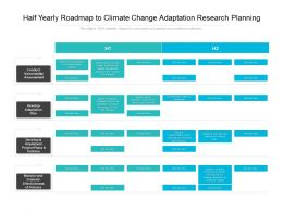 Half Yearly Roadmap To Climate Change Adaptation Research Planning