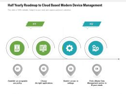 Half Yearly Roadmap To Cloud Based Modern Device Management