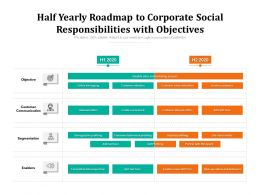 Half Yearly Roadmap To Corporate Social Responsibilities With Objectives