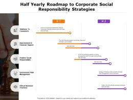 Half Yearly Roadmap To Corporate Social Responsibility Strategies