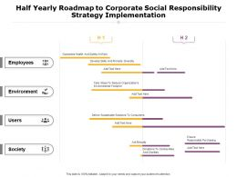 Half Yearly Roadmap To Corporate Social Responsibility Strategy Implementation