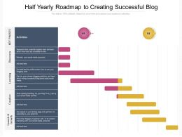 Half Yearly Roadmap To Creating Successful Blog