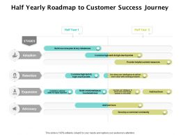 Half Yearly Roadmap To Customer Success Journey
