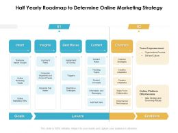 Half Yearly Roadmap To Determine Online Marketing Strategy