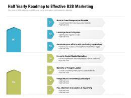 Half Yearly Roadmap To Effective B2B Marketing