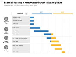 Half Yearly Roadmap To Home Ownership With Contract Negotiation