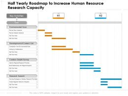 Half Yearly Roadmap To Increase Human Resource Research Capacity
