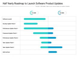 Half Yearly Roadmap To Launch Software Product Updates