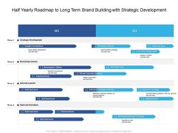 Half Yearly Roadmap To Long Term Brand Building With Strategic Development