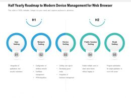Half Yearly Roadmap To Modern Device Management For Web Browser