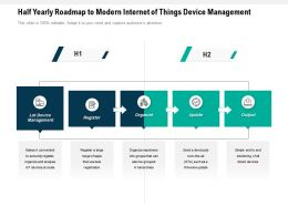 Half Yearly Roadmap To Modern Internet Of Things Device Management