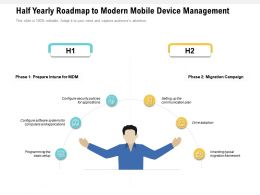Half Yearly Roadmap To Modern Mobile Device Management