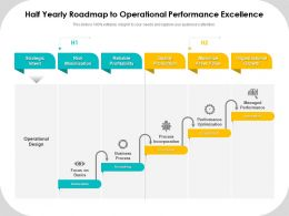 Half Yearly Roadmap To Operational Performance Excellence