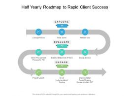 Half Yearly Roadmap To Rapid Client Success