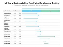 Half Yearly Roadmap To Real Time Project Development Tracking