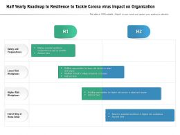 Half Yearly Roadmap To Resilience To Tackle Corona Virus Impact On Organization