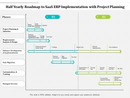 Half Yearly Roadmap To SaaS ERP Implementation With Project Planning