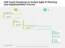 Half Yearly Roadmap To Scaled Agile PI Planning And Implementation Process