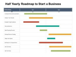 Half Yearly Roadmap To Start A Business