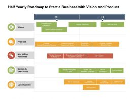 Half Yearly Roadmap To Start A Business With Vision And Product