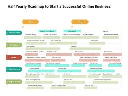 Half Yearly Roadmap To Start A Successful Online Business