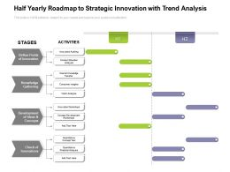 Half Yearly Roadmap To Strategic Innovation With Trend Analysis