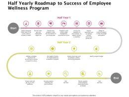 Half Yearly Roadmap To Success Of Employee Wellness Program