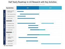 Half Yearly Roadmap To UX Research With Key Activities