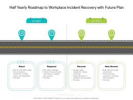 Half Yearly Roadmap To Workplace Incident Recovery With Future Plan