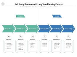 Half Yearly Roadmap With Long Term Planning Process